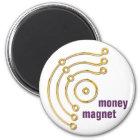 Symbol RUNA/GOLD, Geld, Magnet