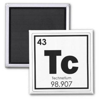 Symbolchemie formu des chemischen Elements des Quadratischer Magnet
