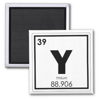 Symbolchemieformel des chemischen Elements des Quadratischer Magnet
