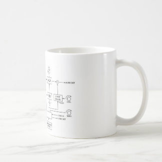 Synthesizer-Santendiagramm Kaffeetasse