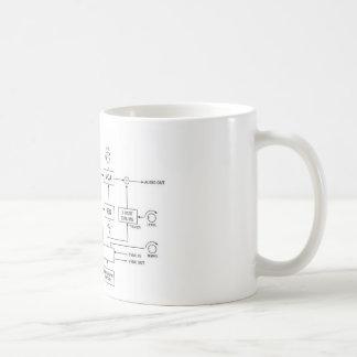 Synthesizer-Santendiagramm Tasse