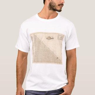Tabelle von Abständen T-Shirt