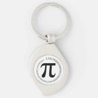 Tag PUs (π) Schlüsselanhänger