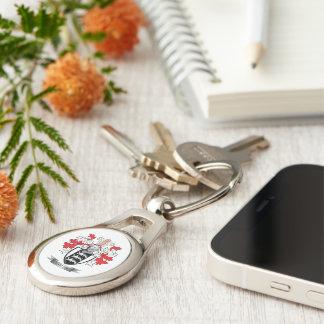 Taylor-Familienwappen-Wappen Silberfarbener Oval Schlüsselanhänger