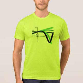Taylor-Reihe (Neon) T-Shirt