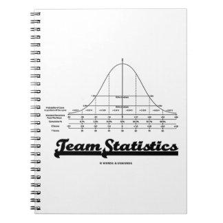Team-Statistiken (Normalverteilungskurven-Notfall) Notizblock