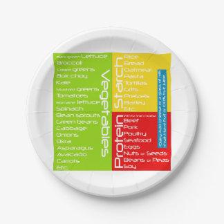 (Teil-Kontrolle) Wegwerfgesundheits-Platte Pappteller