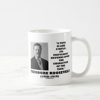 Theodore Roosevelt-Abstimmung ist wie ein Kaffeetasse