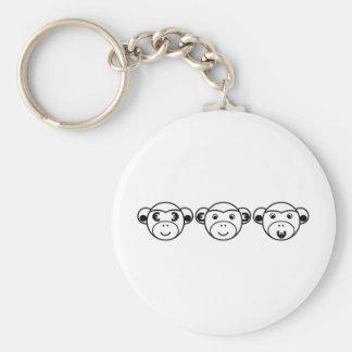 Three Unwise Monkeys (Euro, black) Schlüsselanhänger