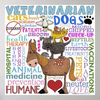 Tierarzt-Untergrundbahn Kunst-Tierarzt-Ausdrücke Poster