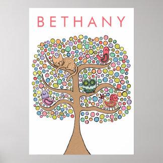 Tierbaum-Mädchen-Raum-Plakat-Wand-Kunst Poster
