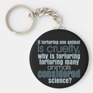 Tierfolterung Schlüsselband