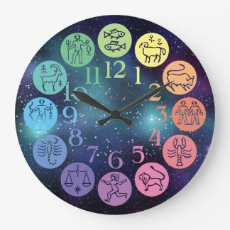 Zodiac Wheel Colorful Horoscope Signs Cosmic