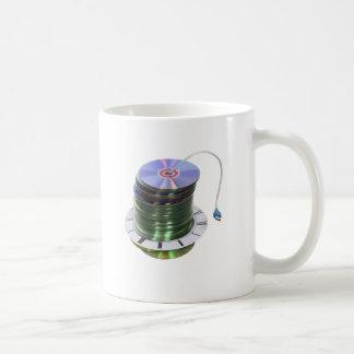 TimelyStorageSolutions070709 Kaffeetasse