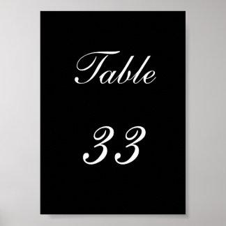 Tischnummer Poster