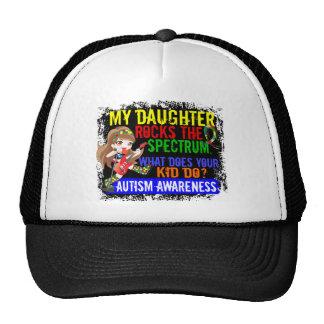 Tochter schaukelt den Spektrum-Autismus Kult Cap