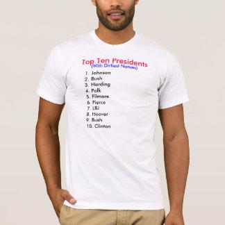 Top Ten-Präsidenten, (mit schmutzigsten Namen), 1.