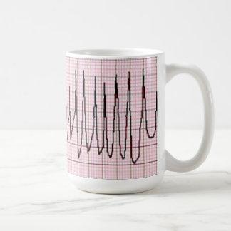 Torsades Kaffeetasse