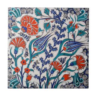 Türkische Keramik-Fliese der Wiedergabe-TR029 Kleine Quadratische Fliese