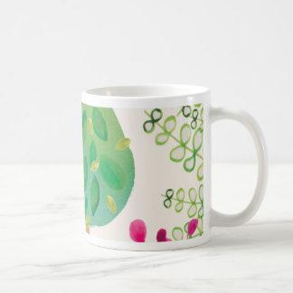 Tweeter-Garten Kaffee Haferl