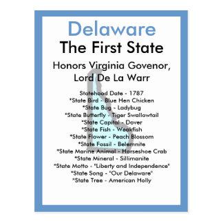 Über Delaware Postkarte