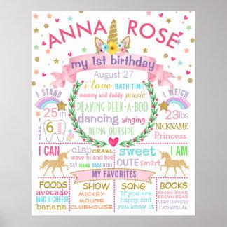 Unicorn-erstes Geburtstags-Partyzeichenplakat Poster