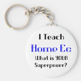 Unterrichten Sie Zuhause-EC Schlüsselanhänger