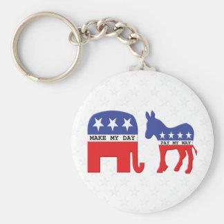 Unterschied zwischen den Republikanern und Schlüsselanhänger