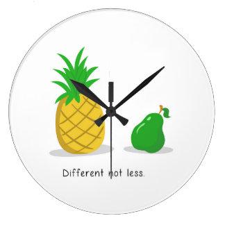 Unterschiedlich nicht kleiner - Uhr