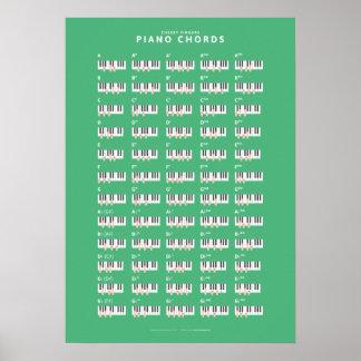 Unverschämte Finger - Klavier-Akkorde Poster