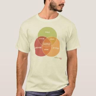Venn das Glück der Männer Diagramm-T - Shirt