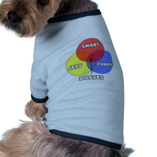 Venn Diagramm. Chefs Hundbekleidung