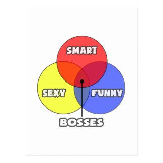 Venn Diagramm. Chefs Postkarte