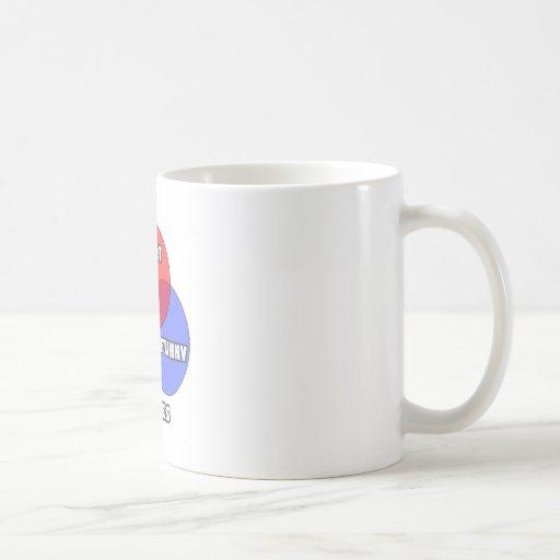 Venn Diagramm. Chefs Kaffee Haferl
