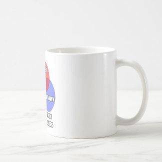 Venn Diagramm. Fluglotsen Kaffeehaferl
