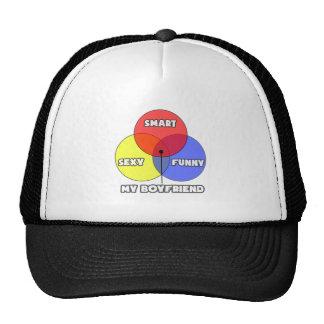 Venn Diagramm Mein Freund Netzcap