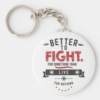 verbessern Sie, um zu kämpfen Schlüsselanhänger