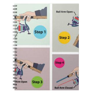 Vier Schritte, zum der spinnenden Stange mit Spiral Notizblock