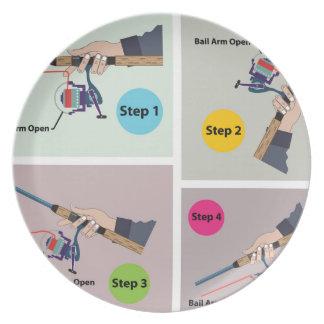Vier Schritte, zum der spinnenden Stange mit Teller