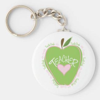 Vierter Grad-Lehrer-rosa und grünes Apple Schlüsselbänder