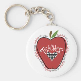 Viertes Grad-Lehrer-Rot Apple Schlüsselband