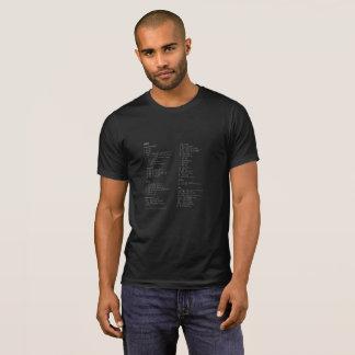VIM Cheatsheet T-Shirt