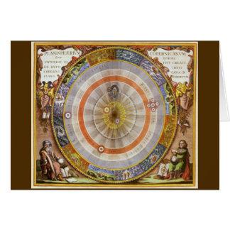 Vintage Astronomiehimmlischer Copernican Karte