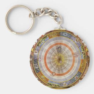Vintage Astronomiehimmlischer Copernican Schlüsselanhänger