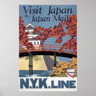 Vintage Besuchs-Japan-Eisenbahn-rote Ahorne und Poster