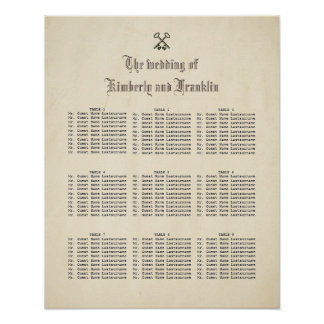 Vintage feenhafte Geschichte befestigt Poster