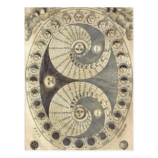 Vintage Kunst Moonchart - Phasen des Mondes Postkarte