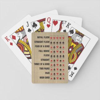 Vintager Anfänger Texas halten sie Poker-Karten Spielkarten