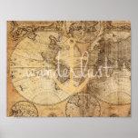 Vintager Kartewanderlust-Anker-Druck Posterdruck