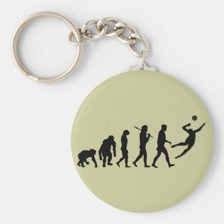 Volleyball-Geschenk Schlüsselanhänger